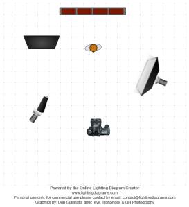 lighting-diagram-1366706880
