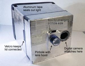 Pinhole-camera 2