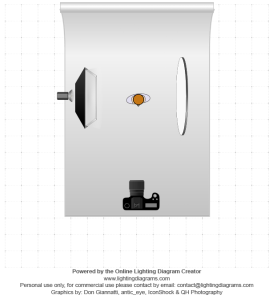lighting-diagram-1366720001
