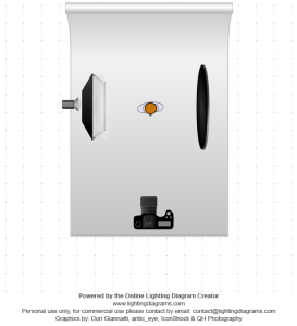 lighting-diagram-1366720042