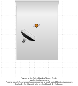 lighting-diagram-1366720211