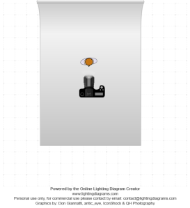 lighting-diagram-1366720991