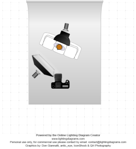 lighting-diagram-1366724970