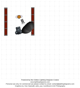 lighting-diagram-1367664863